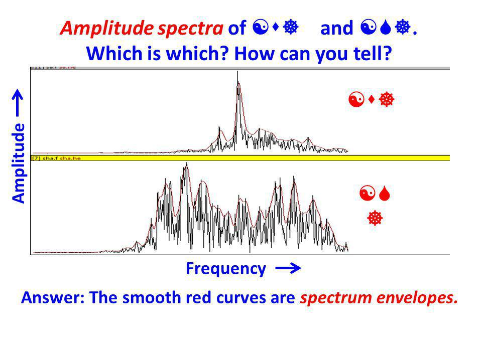 Amplitude spectra of [s] and [S]. Which is which How can you tell